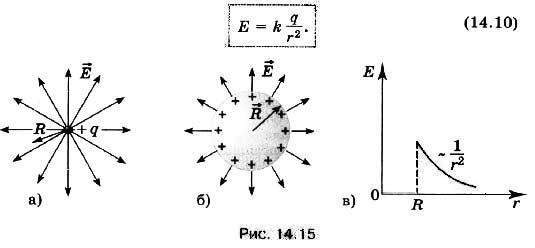 Энергия заряженного конденсатора. калькулятор онлайн для любых конденсаторов.