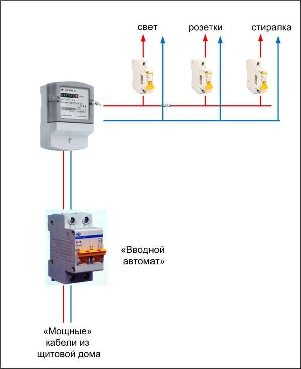 6 важных критериев выбора автоматического выключателя