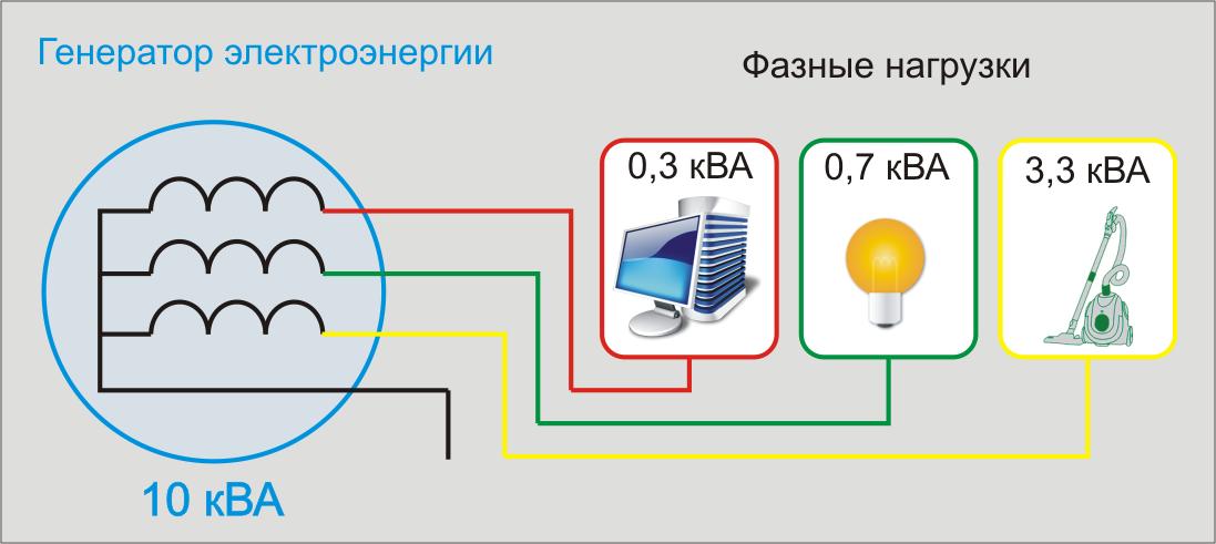 Пуэ-7 п.1.1.29-1.1.39 общие указания по устройству электроустановок
