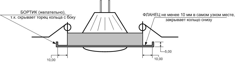 Как выбрать освещение потолка из гипсокартона