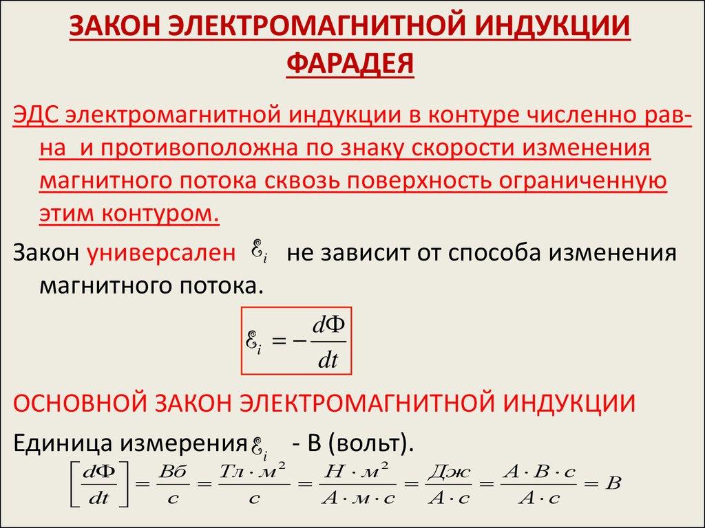 Закон фарадея для электролиза