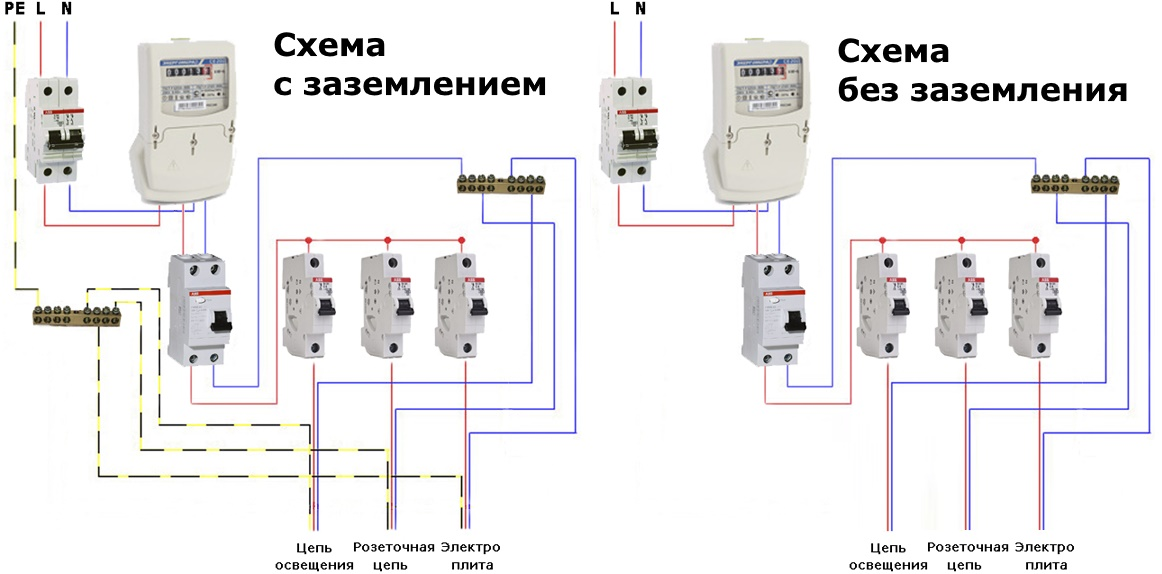 Подключение дифавтомата – схемы, правила монтажа и особенности установки своими руками. пошаговая инструкция начинающего электрика!
