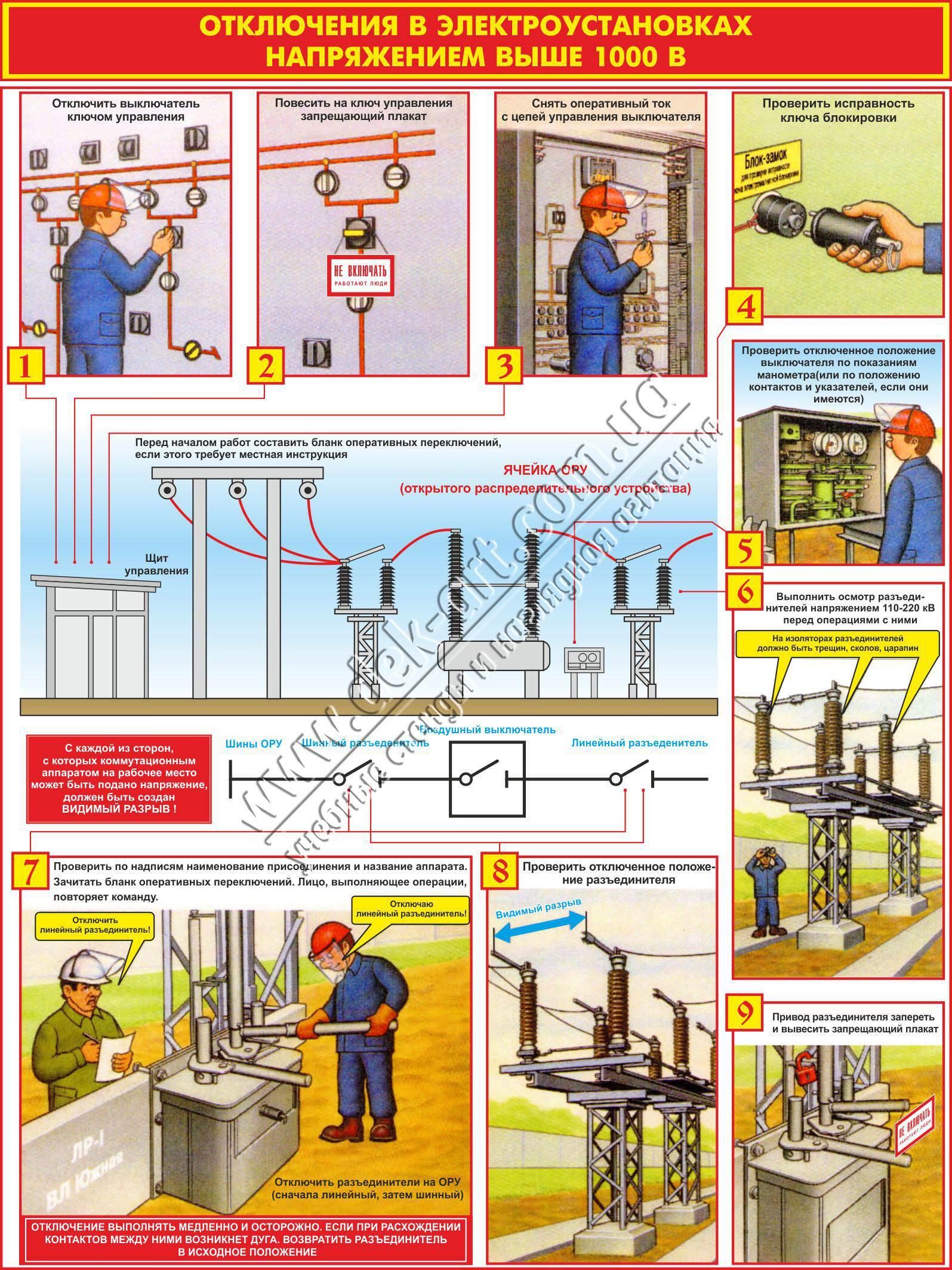 Электробезопасность: что это такое, правила