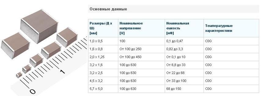 Справочник. корпуса и маркировка компонентов (smd).