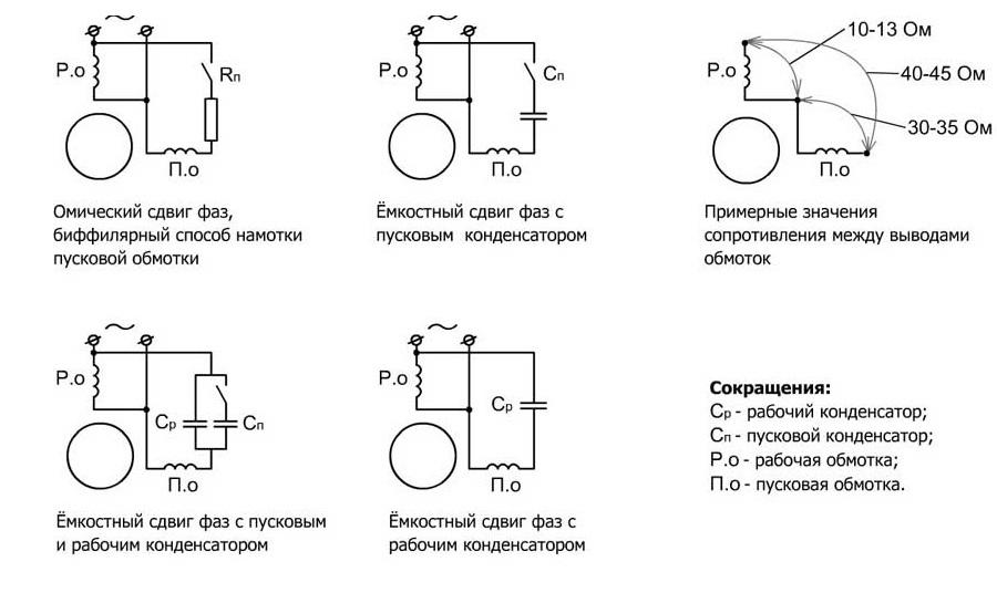 Как подобрать конденсатор