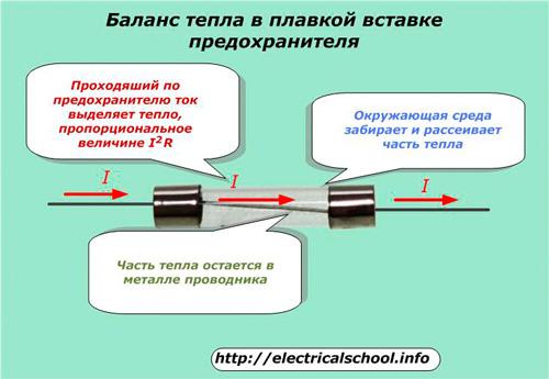 Электрический предохранитель