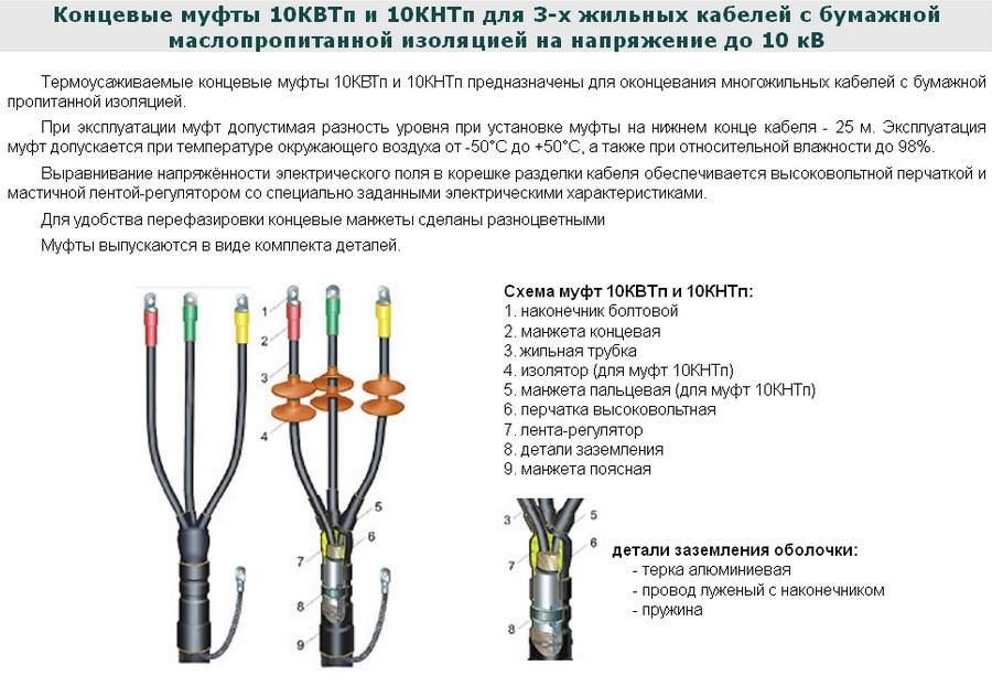 Какие бывают кабельные муфты?