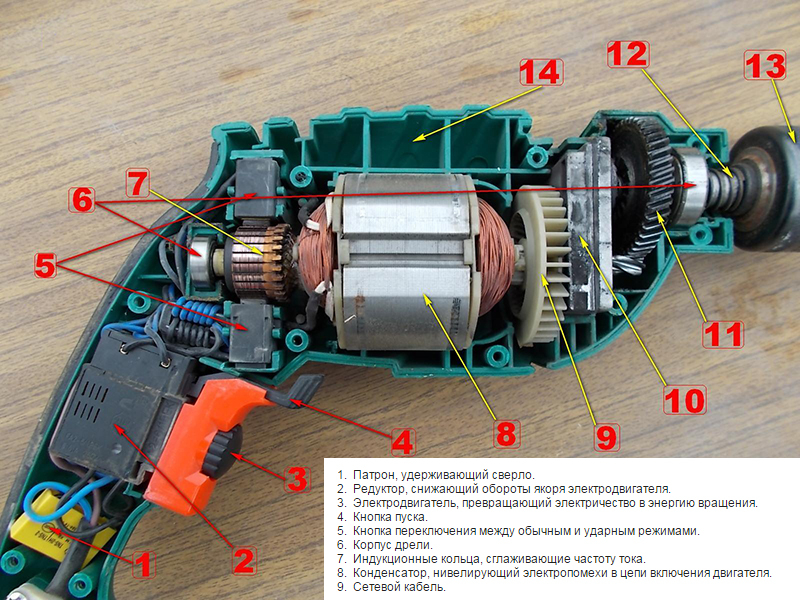 Виды схем подключения кнопки дрели