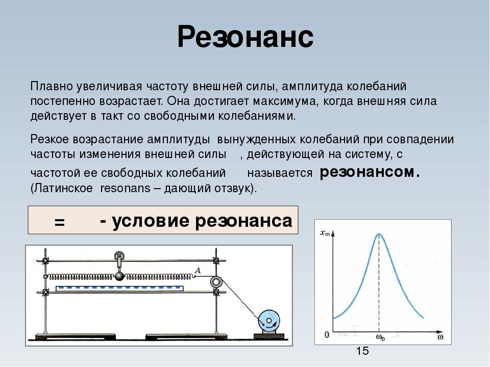 Звуковой резонанс: определение, особенности возникновения и примеры