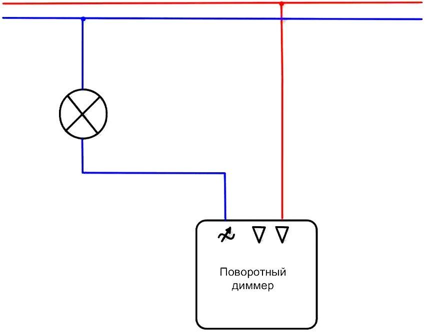 Как подключить диммер