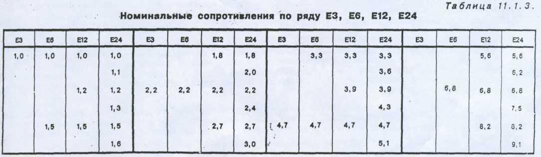 Гост 28884-90 ряды предпочтительных значений для резисторов и конденсаторов