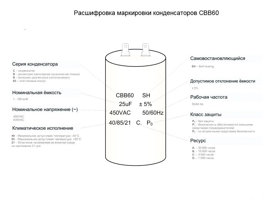 Конденсатор CBB61