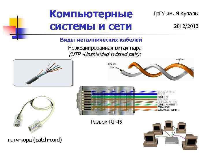 Сетевой кабель.