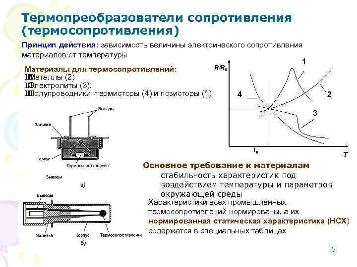 Термометры сопротивления: особенности, принцип действия и применение