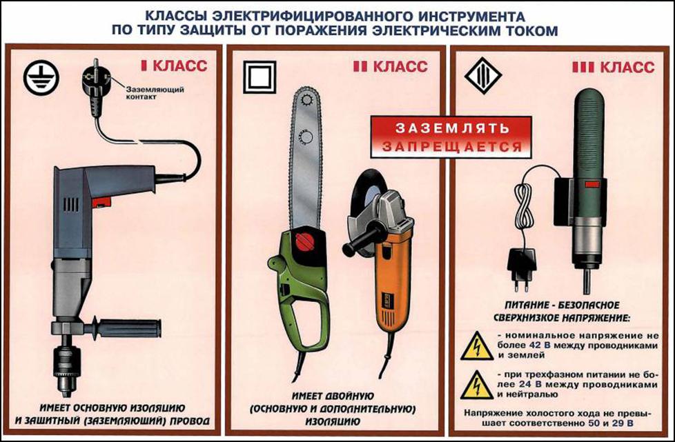 Классы электроинструмента по электробезопасности