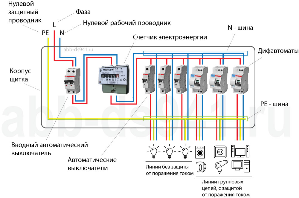 Монтаж автоматов