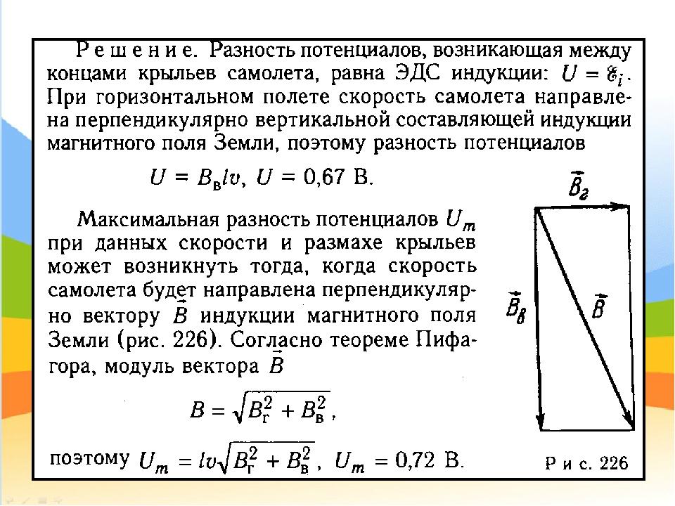 Iii. основы электродинамики