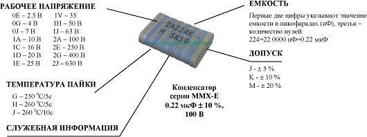 Маркировка танталовых smd конденсаторов
