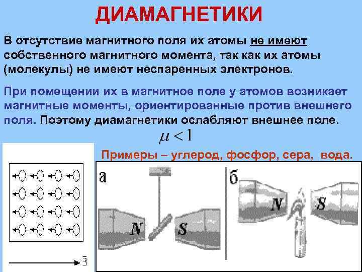 Советский маглев: 25 лет подцеллофаном
