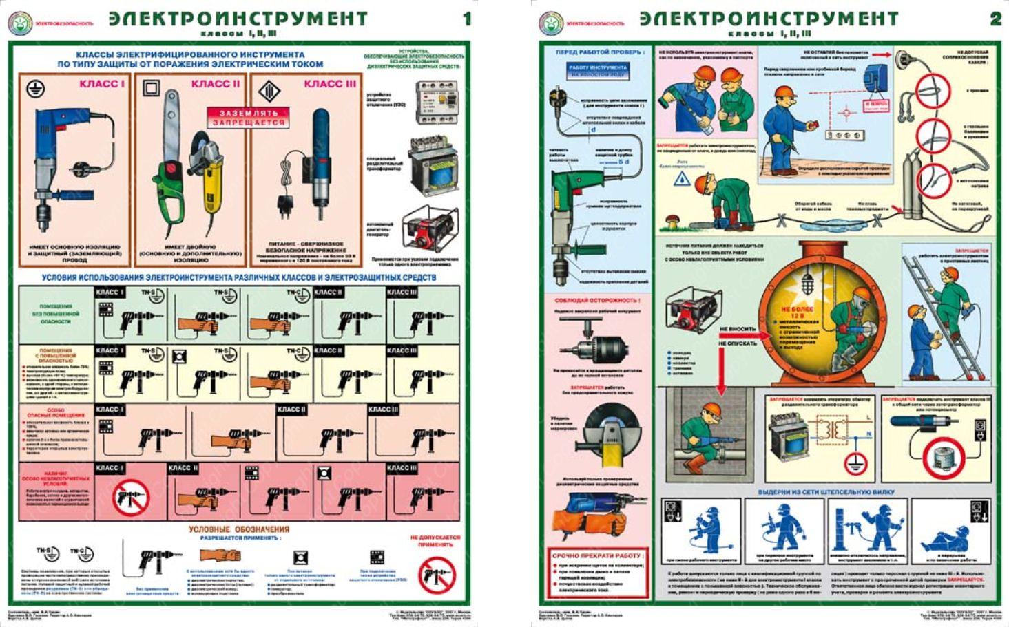 Дистанционная подготовка и тестирование по электробезопасности. классы электроинструмента по электробезопасности