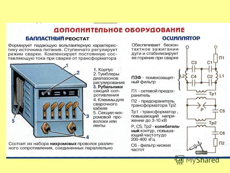 Правила ремонта и обслуживания сварочных трансформаторов, устранение неполадок