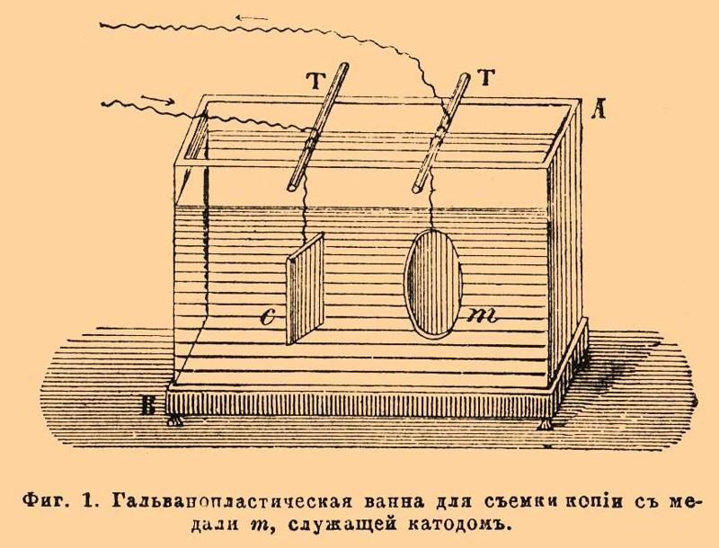 Химико-термическая обработка металла