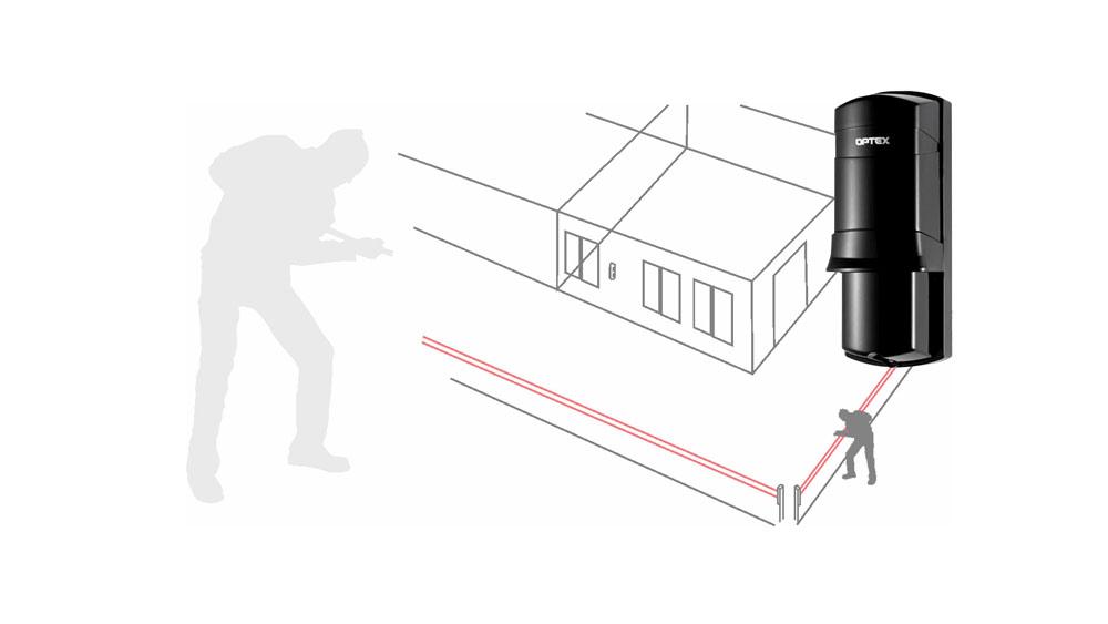 Уличные датчики движения для охраны периметра