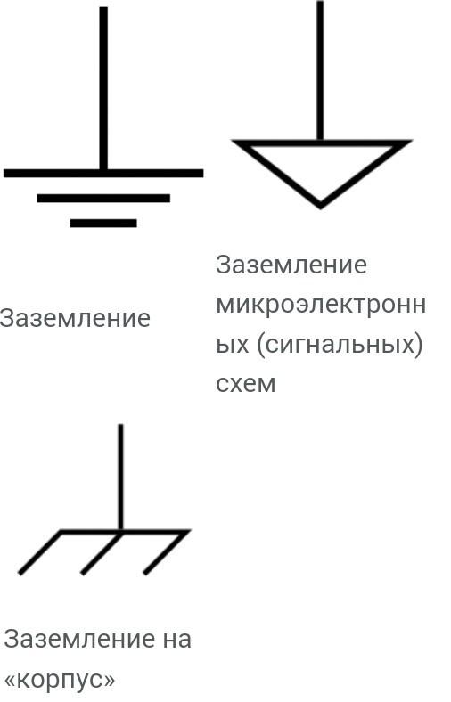 Гост 12.4.026-76 система стандартов безопасности труда (ссбт). цвета сигнальные и знаки безопасности (с изменениями n 1, 2)