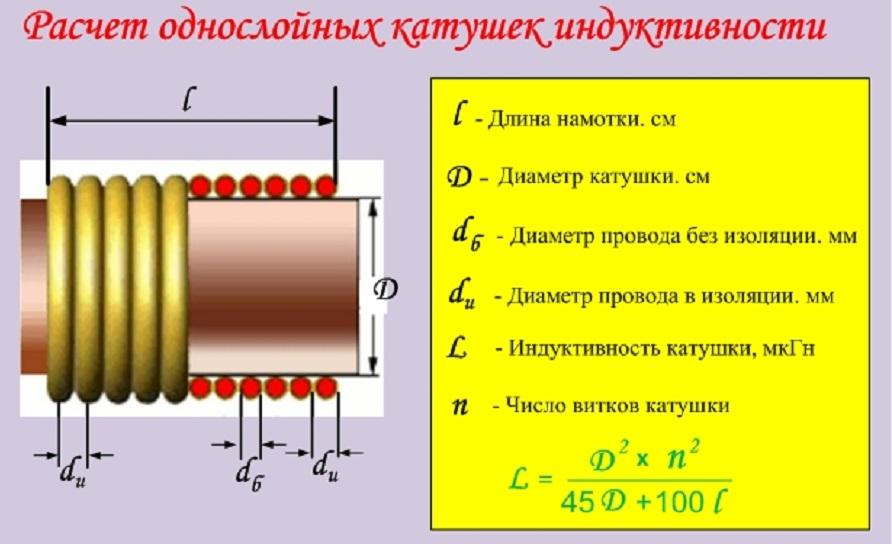 Расчет трансформатора