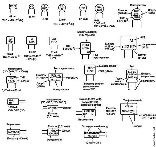 Sdm конденсаторы без маркировки