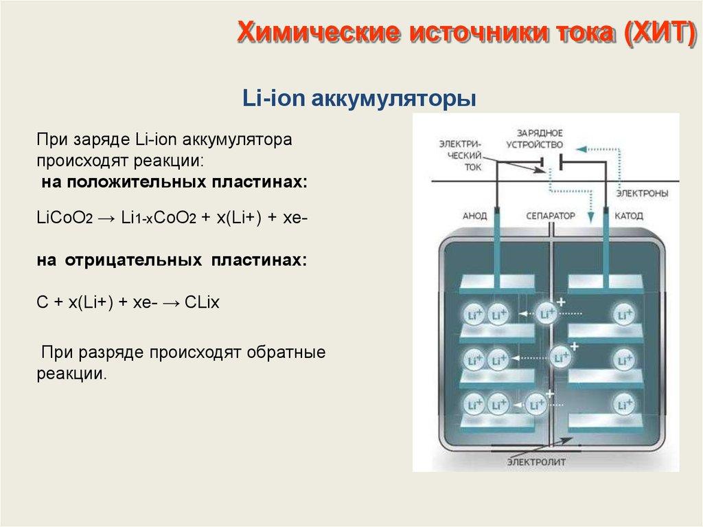 Источники электрической энергии