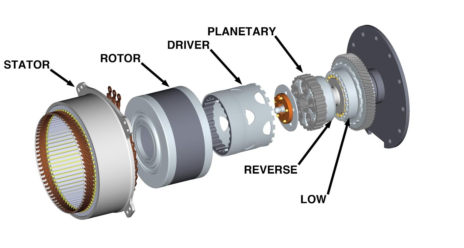 Что такое рекуперация торможения в электромобилях