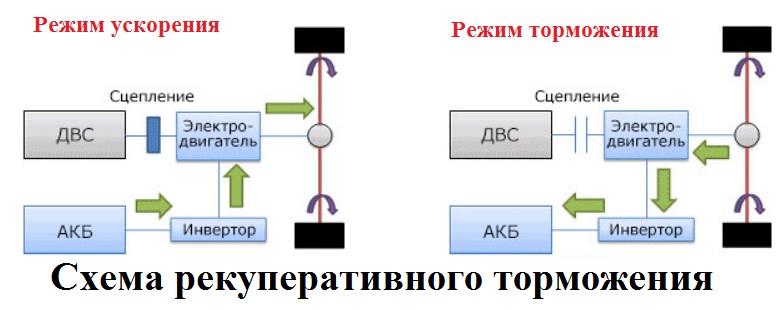 Рекуператор воздуха. виды и принцип работы.