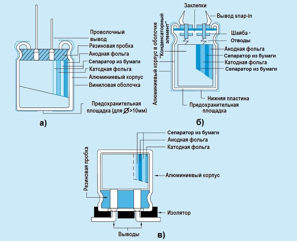 Конденсаторы: электролитические и керамические, ёмкость и заряд