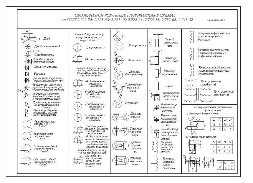 Переменный электрический ток и его обозначение