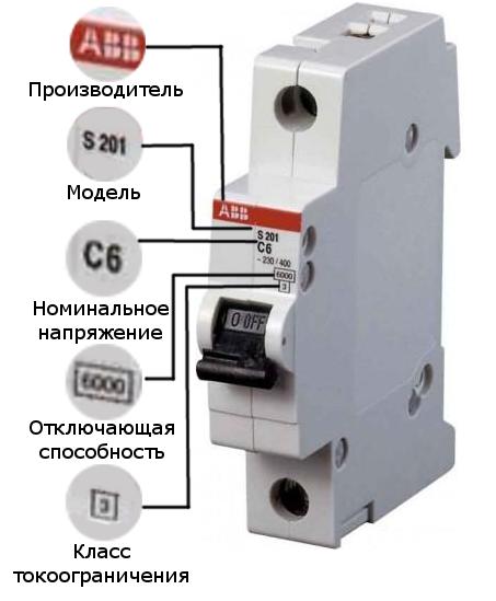 Селективность между модульными автоматическими выключателями