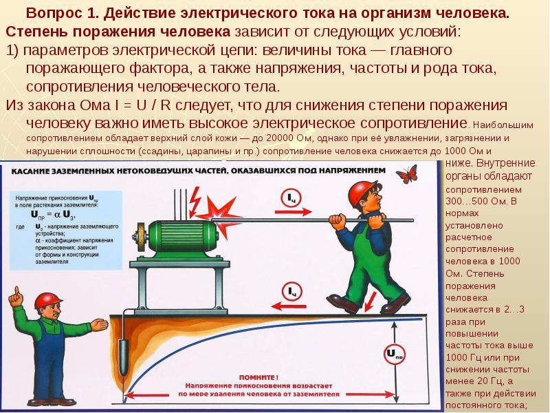 Как действует электрический ток на организм человека