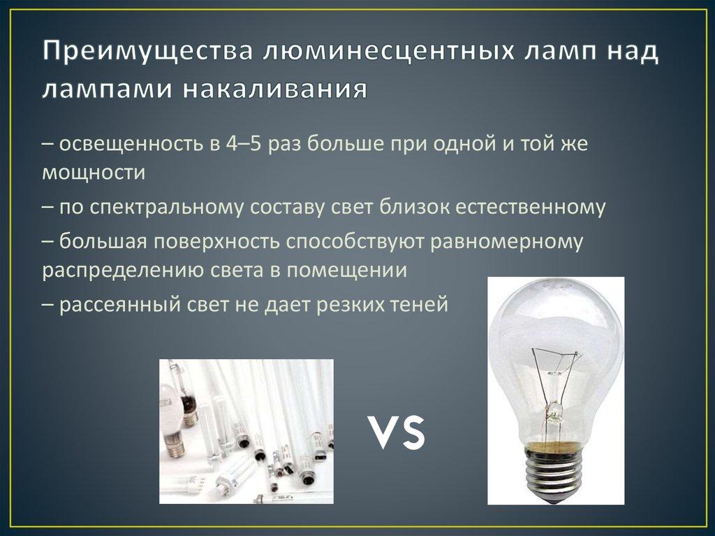 Энергосберегающие лампы: плюсы и минусы, виды, характеристики, применение