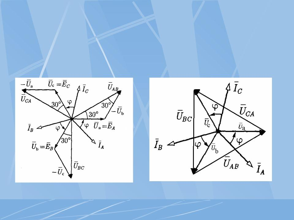 Векторные диаграммы токов и напряжений при коротком замыкании кз в сети
