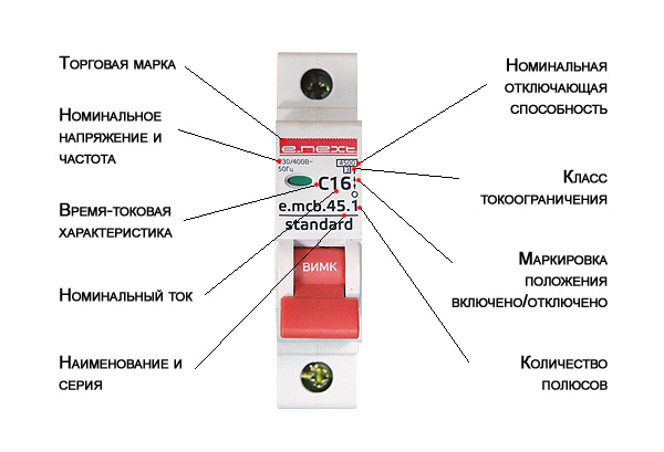 Преимущества модульного выключателя нагрузки перед вводным автоматом