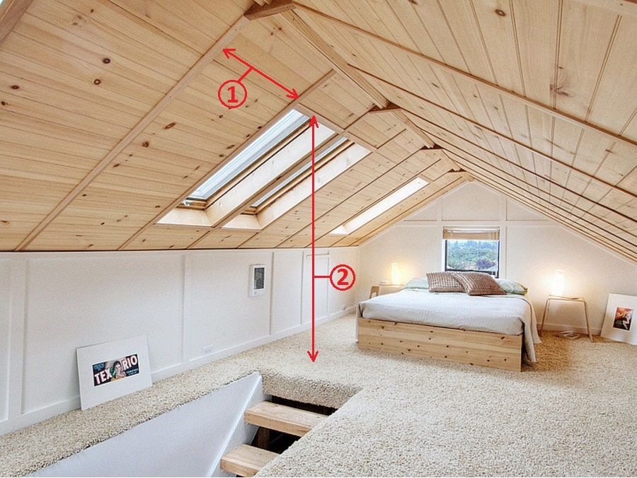 Дизайн мансардного этажа: интересные варианты интерьера