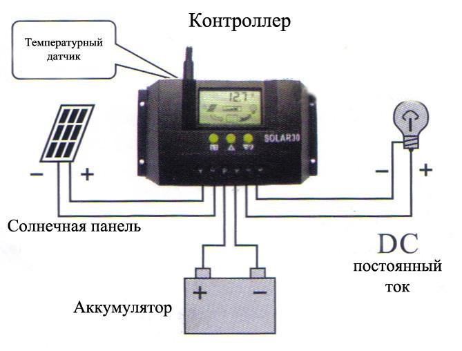 Для чего нужен контроллер заряда и как его настроить