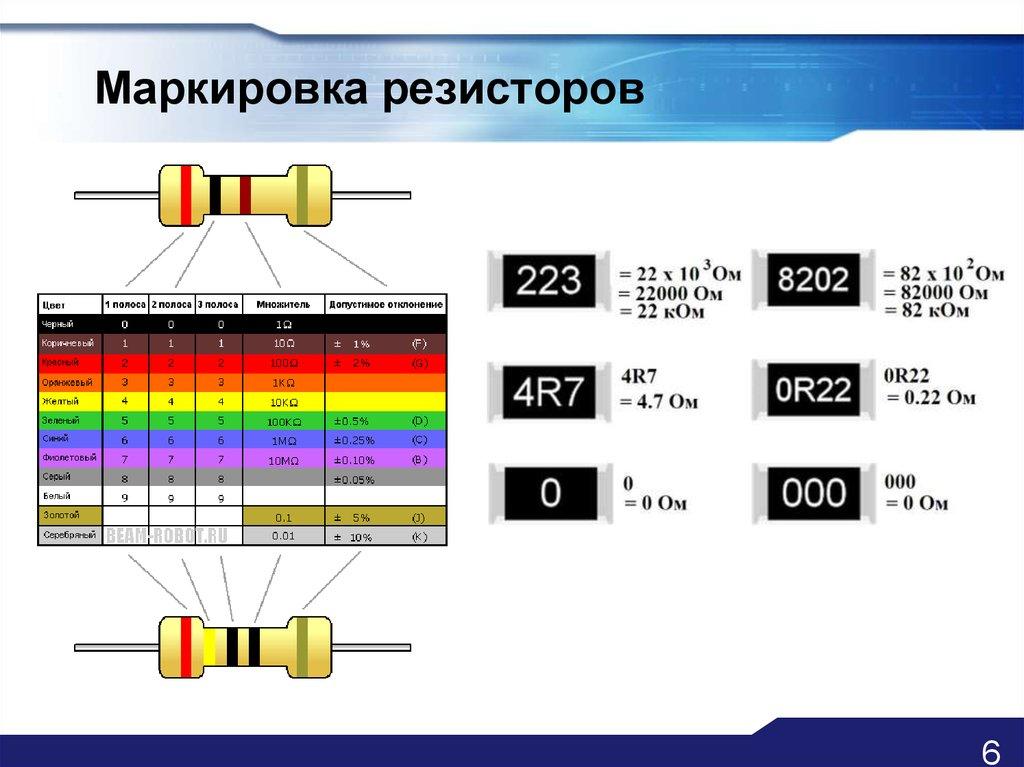 Как прочитать обозначение (маркировку) резисторов