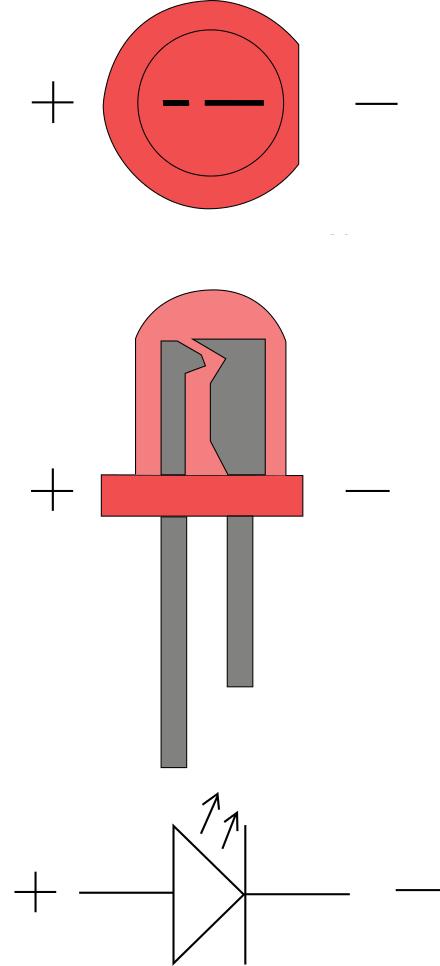 Определение плюса и минуса в электротехнике