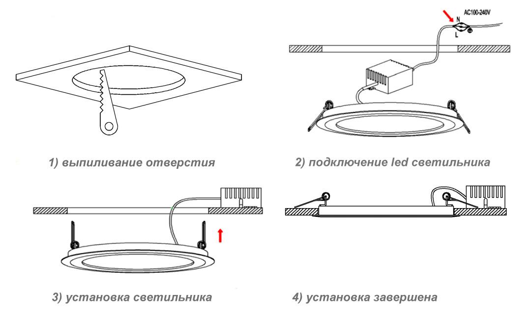 Светильники для потолка из гипсокартона бывают разными
