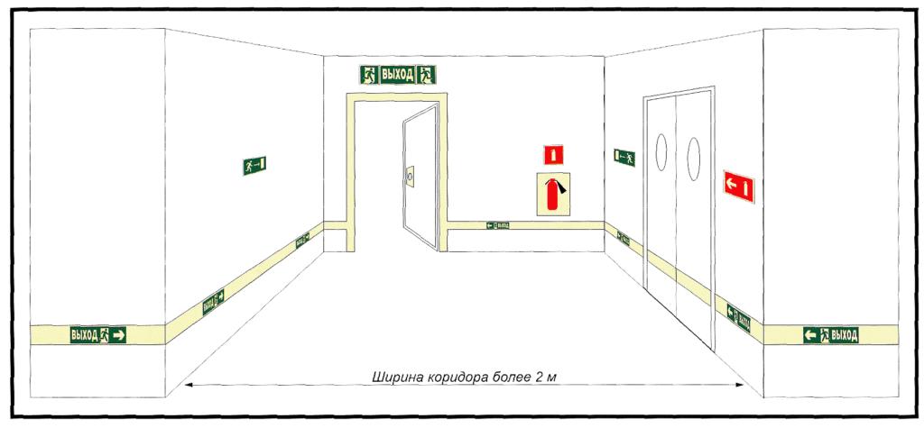 Аварийное освещение: требования пожарной безопасности