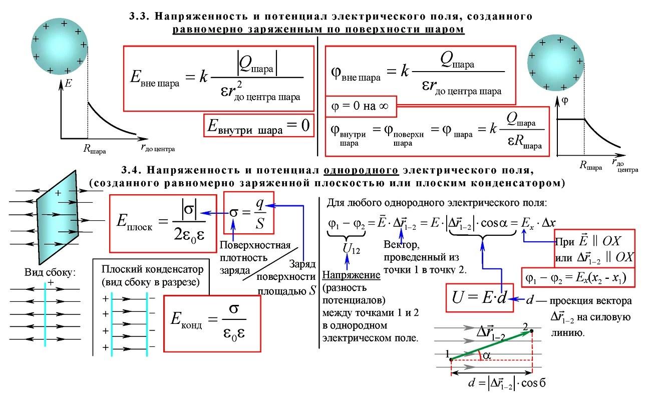 Определение напряженности электрического поля с помощью потенциала
