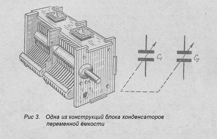 Виды конденсаторов