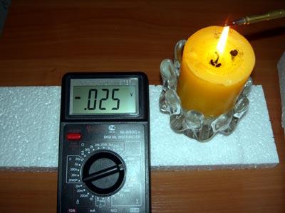 Термопара - что это такое? термопара для газового котла