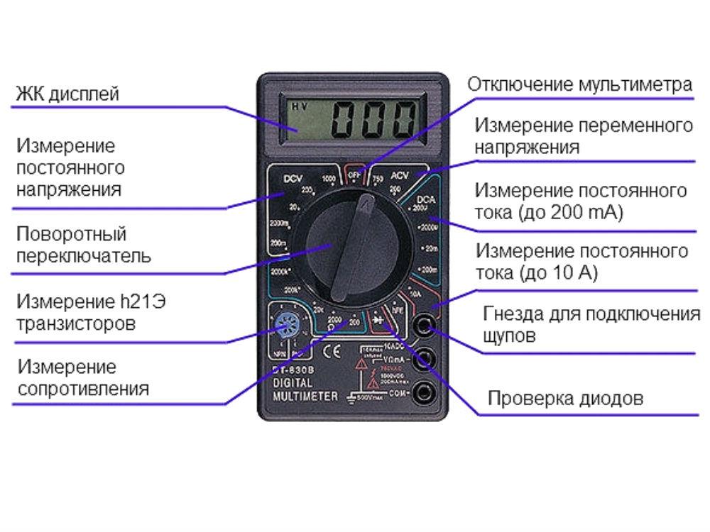 Инструкция к цифровому мультиметру dt 838 и его функции